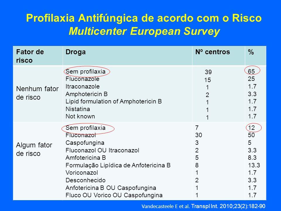 Vandecasteele E et al. Transpl Int. 2010;23(2):182-90