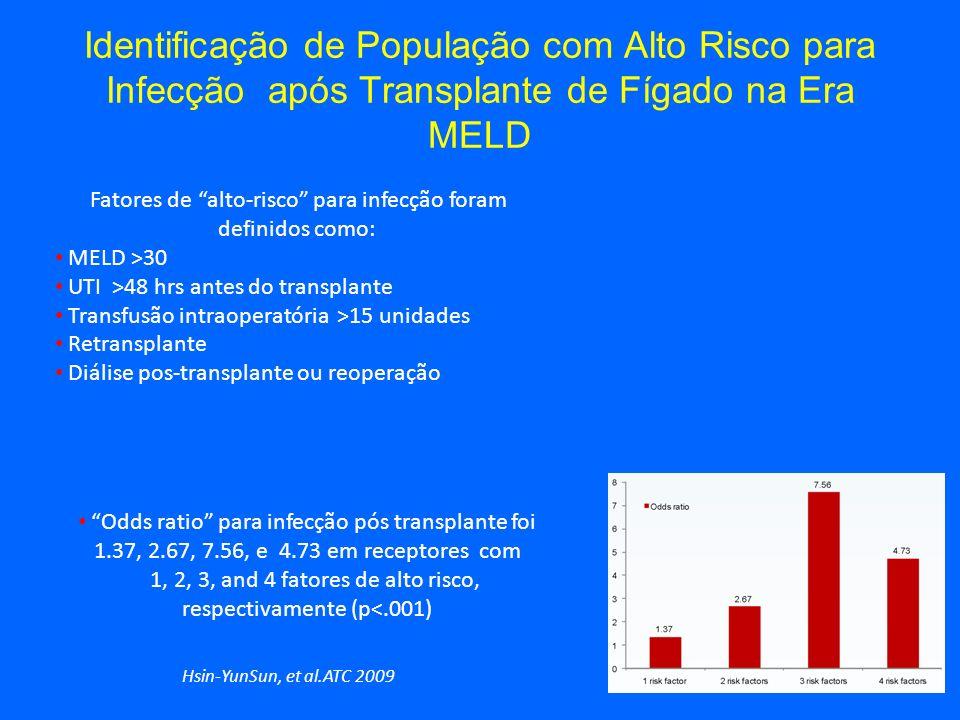 Identificação de População com Alto Risco para Infecção após Transplante de Fígado na Era MELD