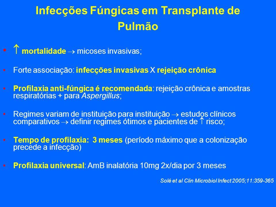 Infecções Fúngicas em Transplante de Pulmão