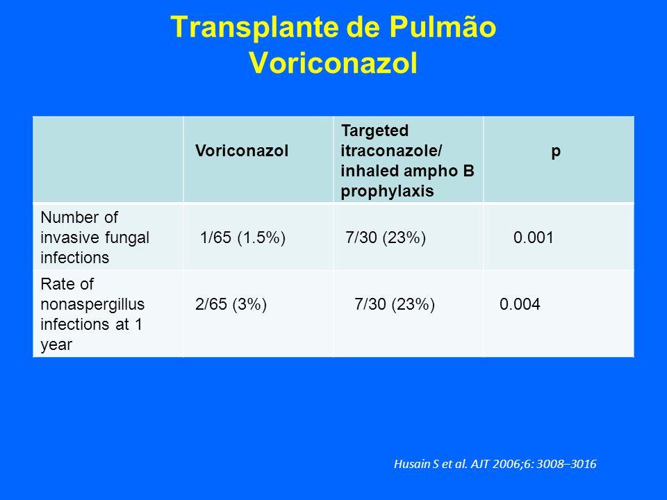 Transplante de Pulmão Voriconazol