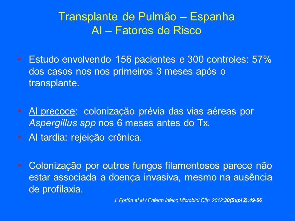 Transplante de Pulmão – Espanha AI – Fatores de Risco