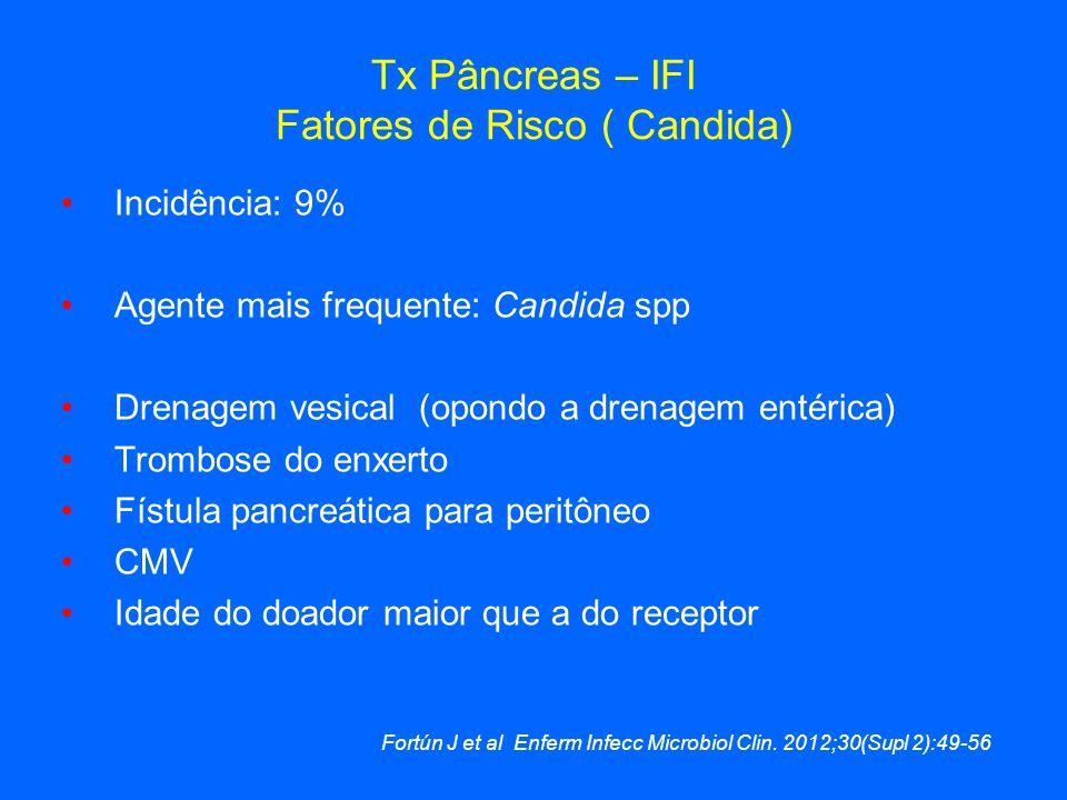 Tx Pâncreas – IFI Fatores de Risco ( Candida)