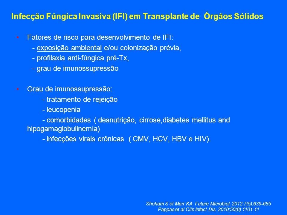 Infecção Fúngica Invasiva (IFI) em Transplante de Órgãos Sólidos