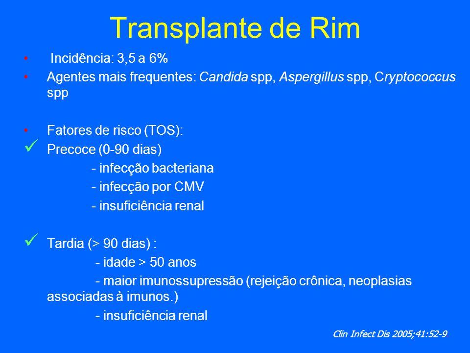 Transplante de Rim Incidência: 3,5 a 6%