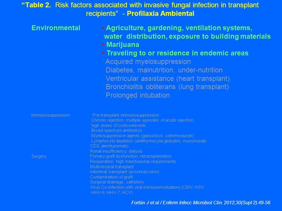 Fortún J et al / Enferm Infecc Microbiol Clin. 2012;30(Supl 2):49-56