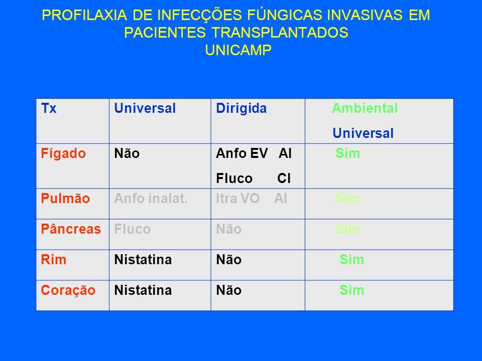 PROFILAXIA DE INFECÇÕES FÚNGICAS INVASIVAS EM PACIENTES TRANSPLANTADOS UNICAMP