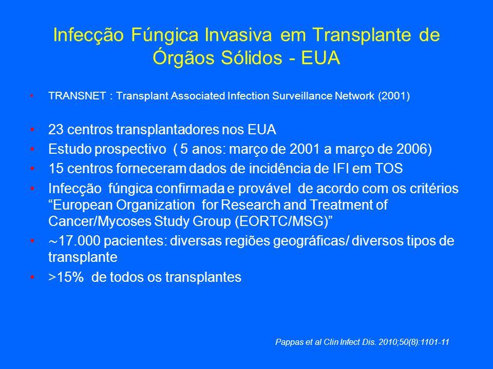 Infecção Fúngica Invasiva em Transplante de Órgãos Sólidos - EUA