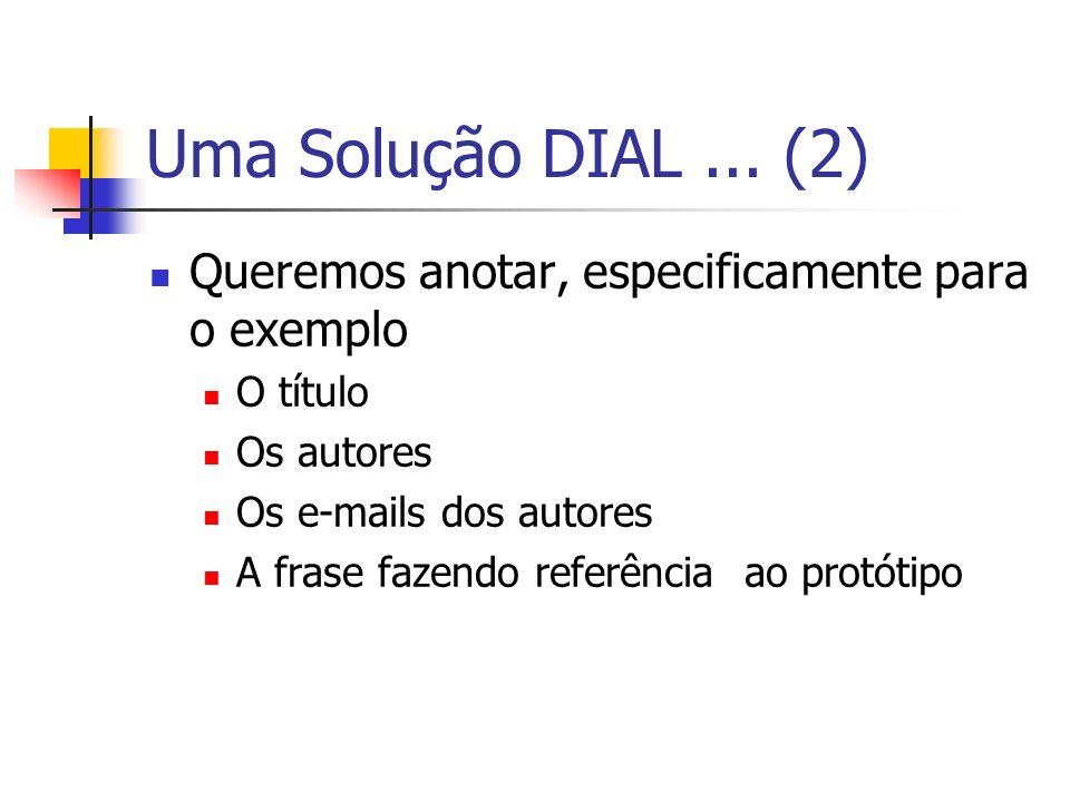 Uma Solução DIAL ... (2) Queremos anotar, especificamente para o exemplo. O título. Os autores. Os e-mails dos autores.