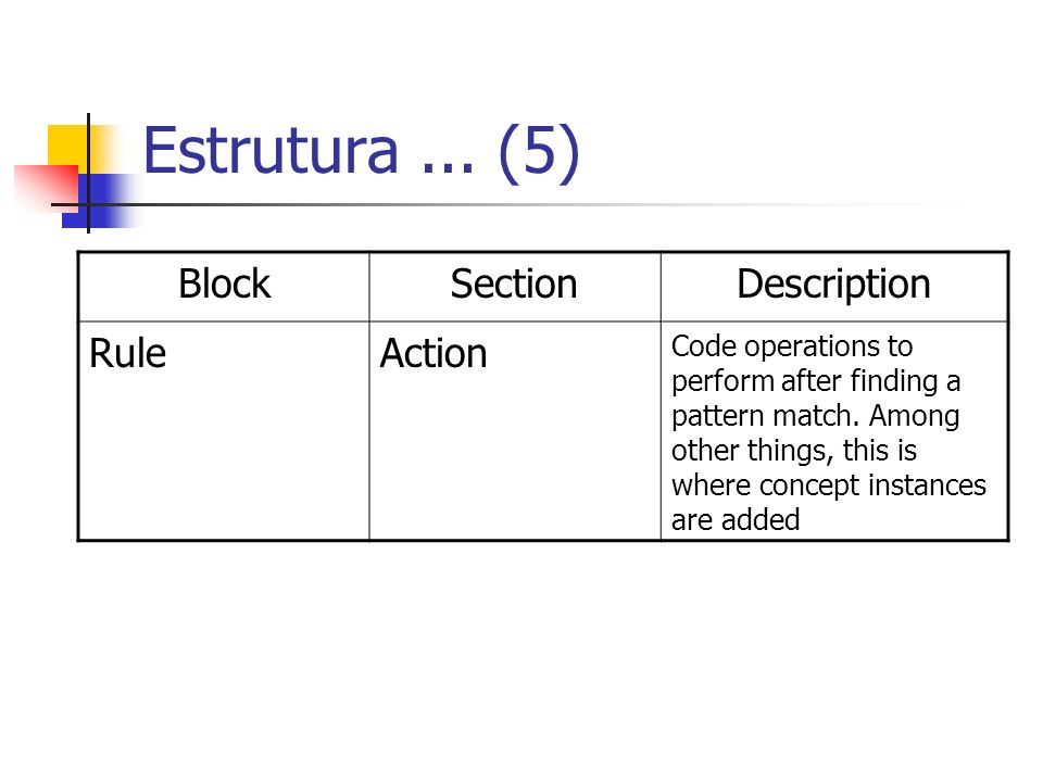 Estrutura ... (5) Block Section Description Rule Action