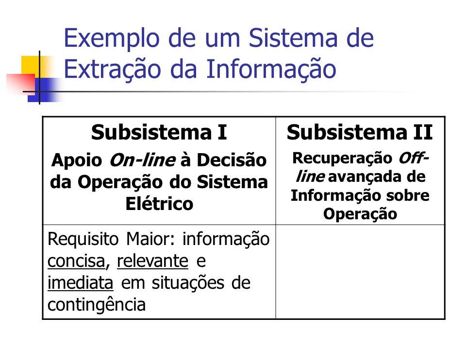 Exemplo de um Sistema de Extração da Informação