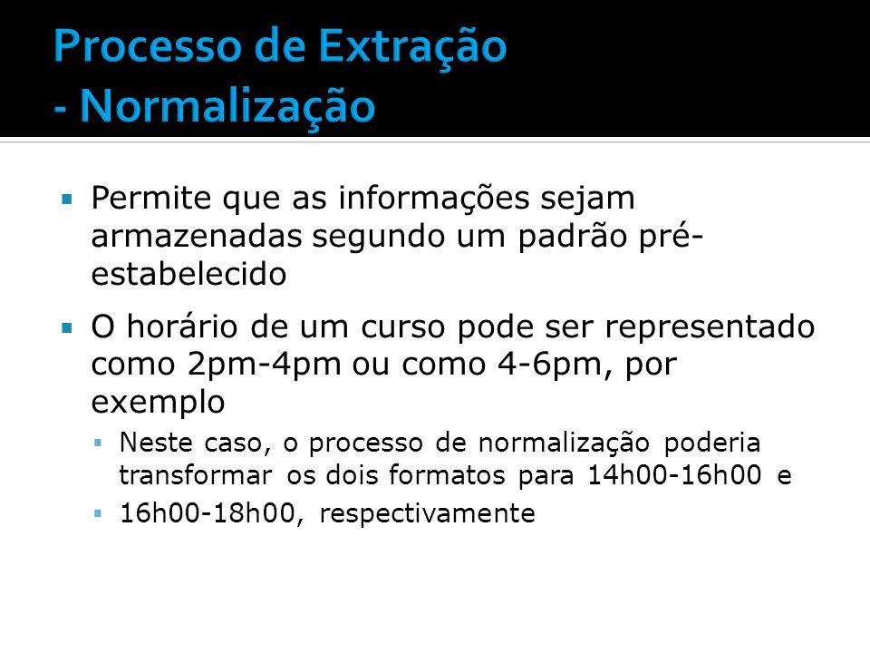 Processo de Extração - Normalização