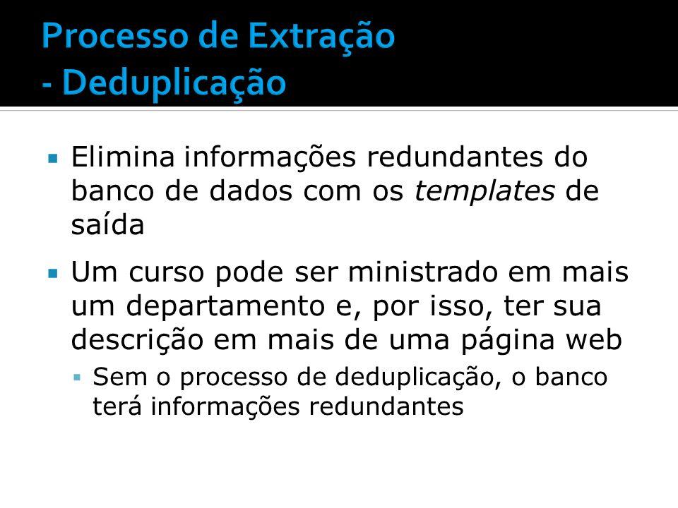 Processo de Extração - Deduplicação