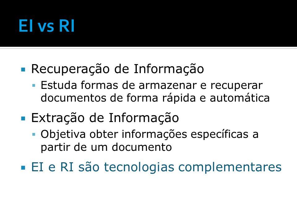 EI vs RI Recuperação de Informação Extração de Informação