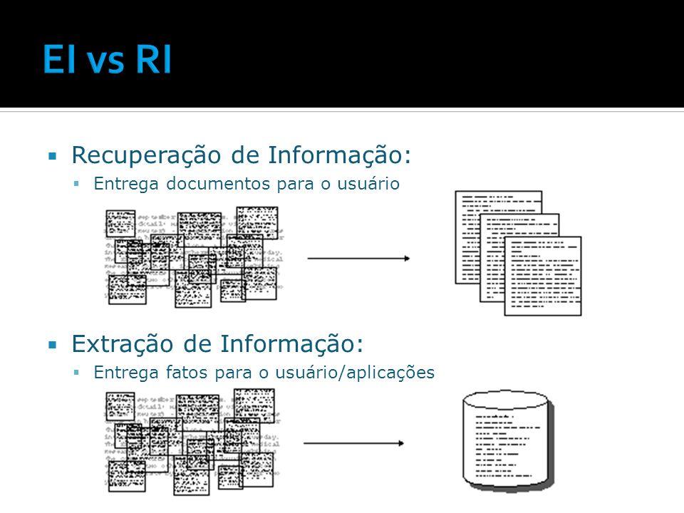 EI vs RI Recuperação de Informação: Extração de Informação: