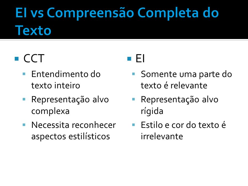 EI vs Compreensão Completa do Texto