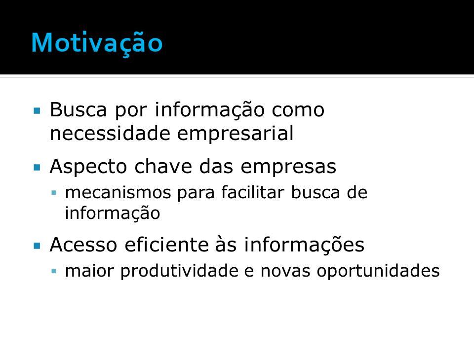 Busca por informação como necessidade empresarial