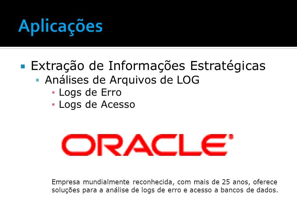 Aplicações Extração de Informações Estratégicas
