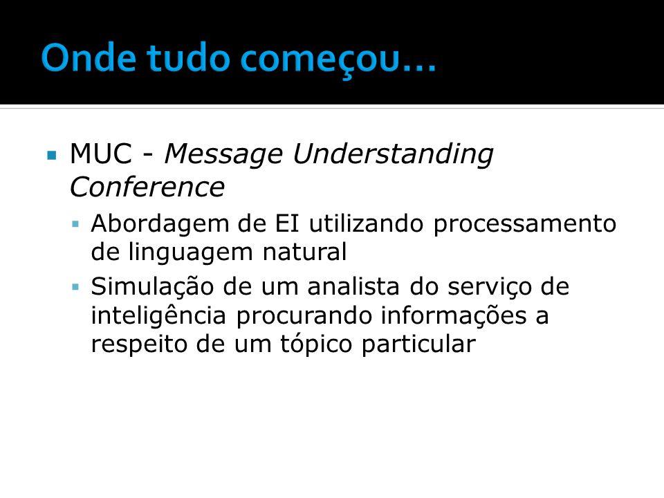 Onde tudo começou... MUC - Message Understanding Conference