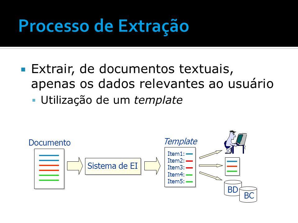 Processo de Extração Extrair, de documentos textuais, apenas os dados relevantes ao usuário. Utilização de um template.