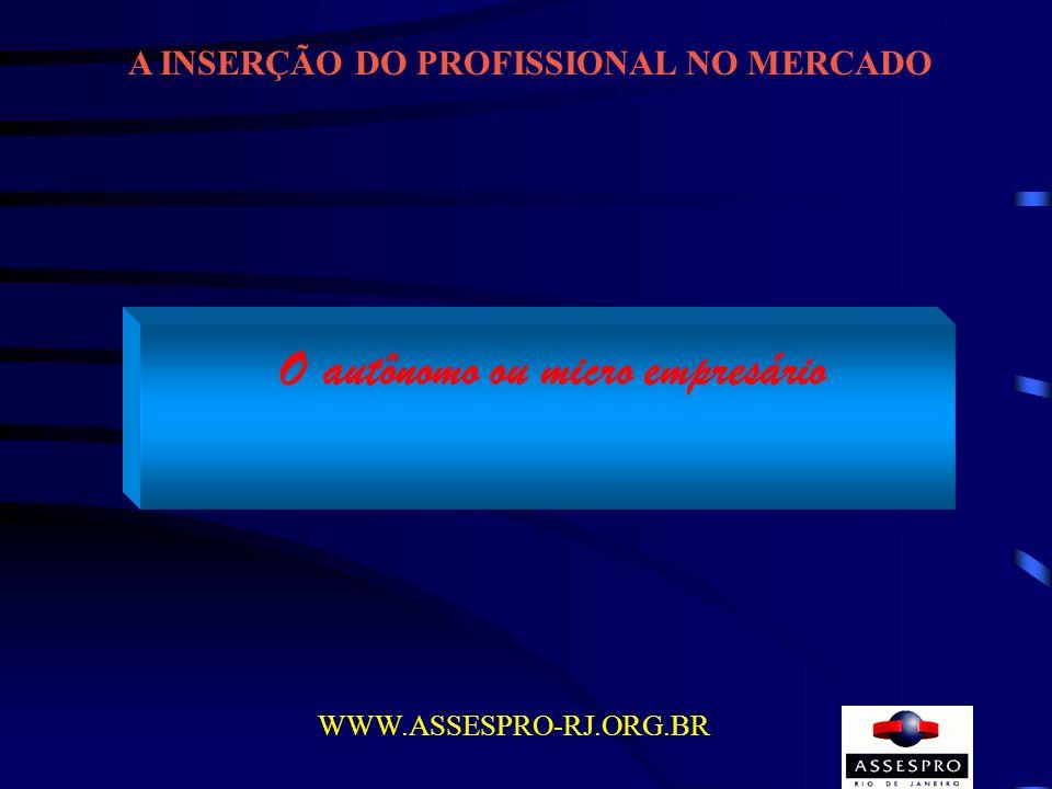 A INSERÇÃO DO PROFISSIONAL NO MERCADO O autônomo ou micro empresário