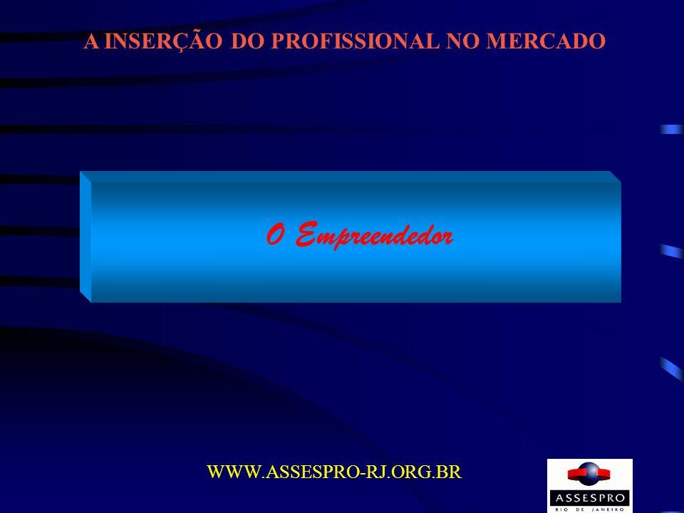 A INSERÇÃO DO PROFISSIONAL NO MERCADO