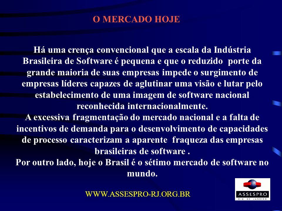 Por outro lado, hoje o Brasil é o sétimo mercado de software no mundo.