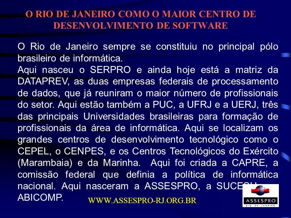O RIO DE JANEIRO COMO O MAIOR CENTRO DE DESENVOLVIMENTO DE SOFTWARE