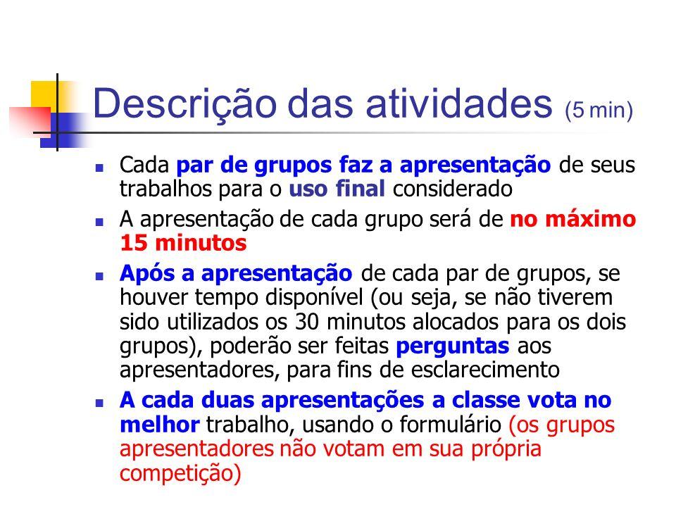Descrição das atividades (5 min)