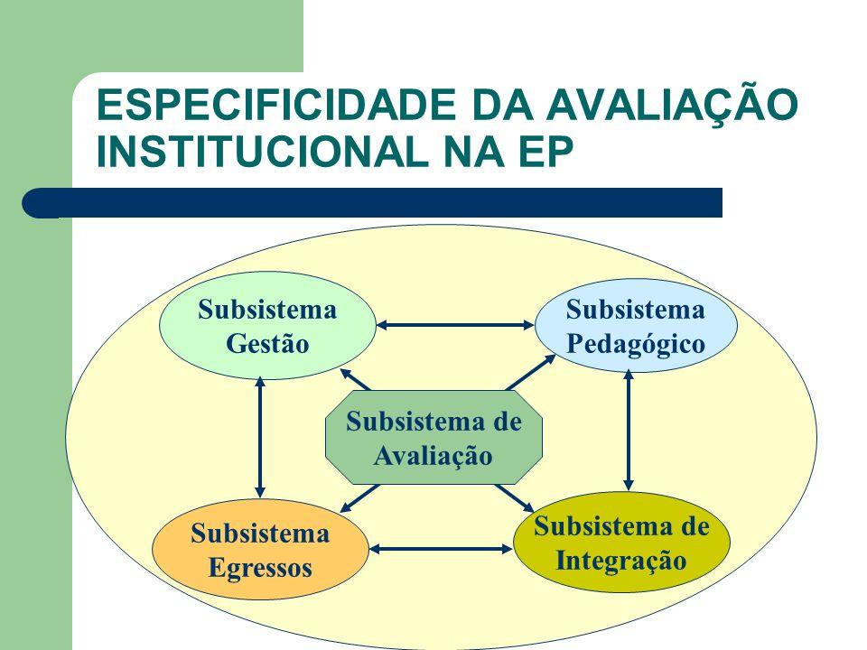 ESPECIFICIDADE DA AVALIAÇÃO INSTITUCIONAL NA EP