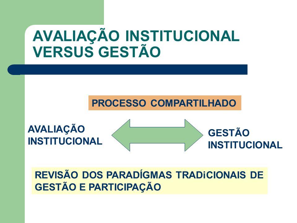AVALIAÇÃO INSTITUCIONAL VERSUS GESTÃO