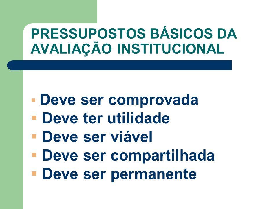 PRESSUPOSTOS BÁSICOS DA AVALIAÇÃO INSTITUCIONAL