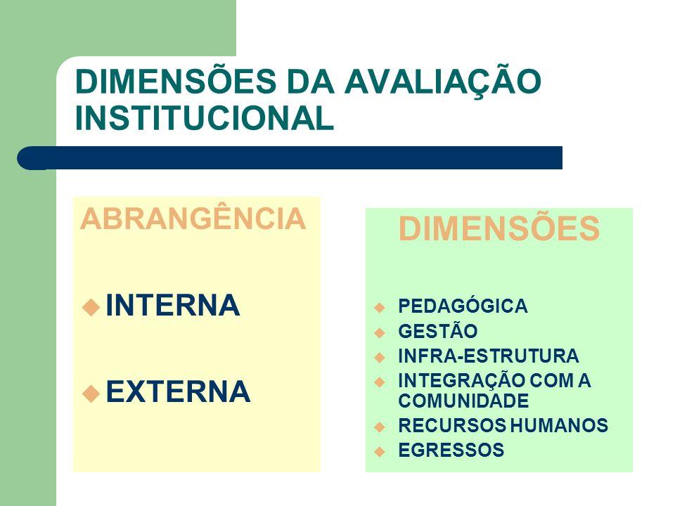 DIMENSÕES DA AVALIAÇÃO INSTITUCIONAL