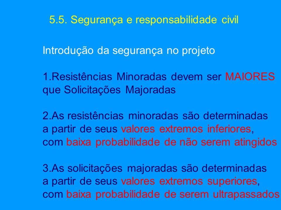 5.5. Segurança e responsabilidade civil