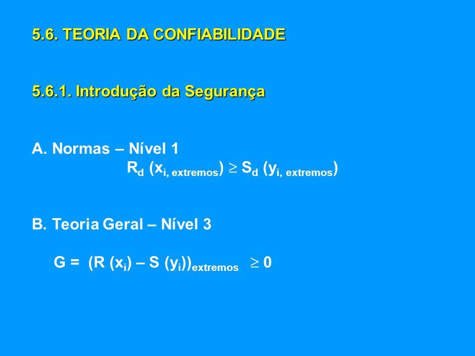 5.6. TEORIA DA CONFIABILIDADE