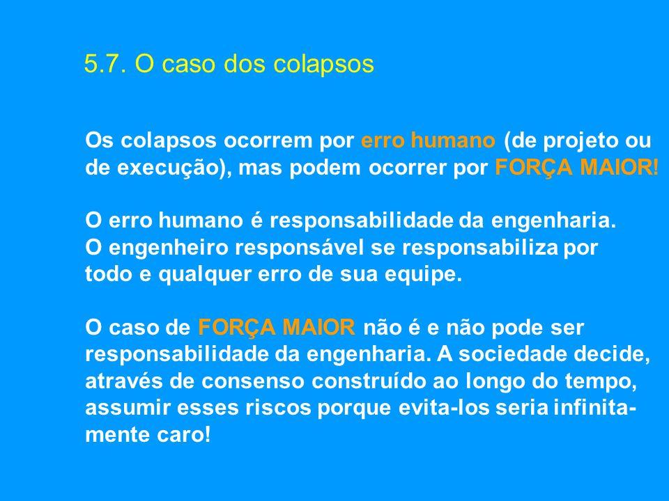 5.7. O caso dos colapsos Os colapsos ocorrem por erro humano (de projeto ou. de execução), mas podem ocorrer por FORÇA MAIOR!