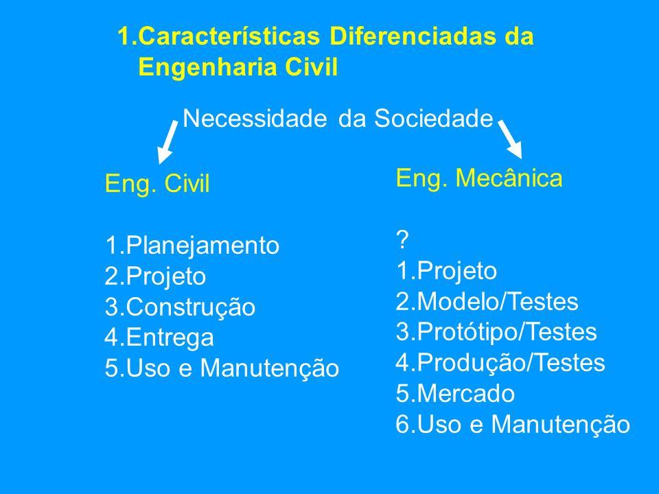 1.Características Diferenciadas da