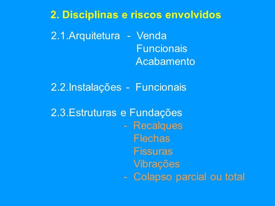 2. Disciplinas e riscos envolvidos