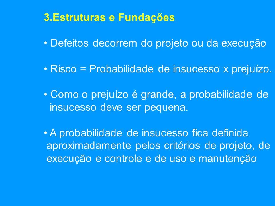 3.Estruturas e Fundações