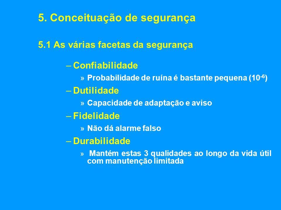 5. Conceituação de segurança