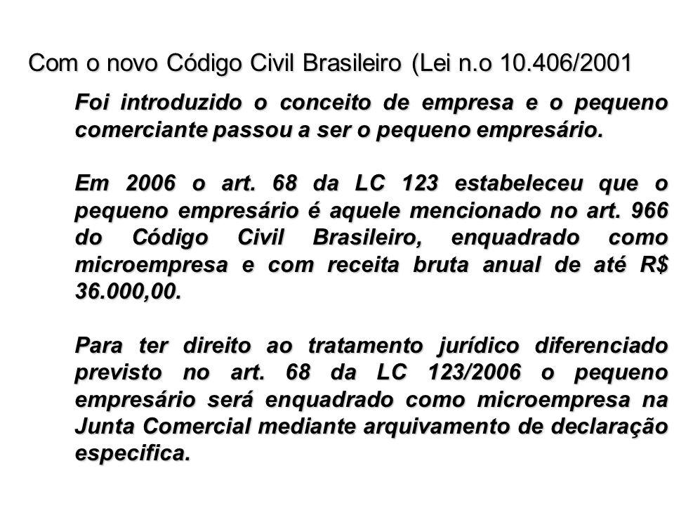 Com o novo Código Civil Brasileiro (Lei n.o 10.406/2001