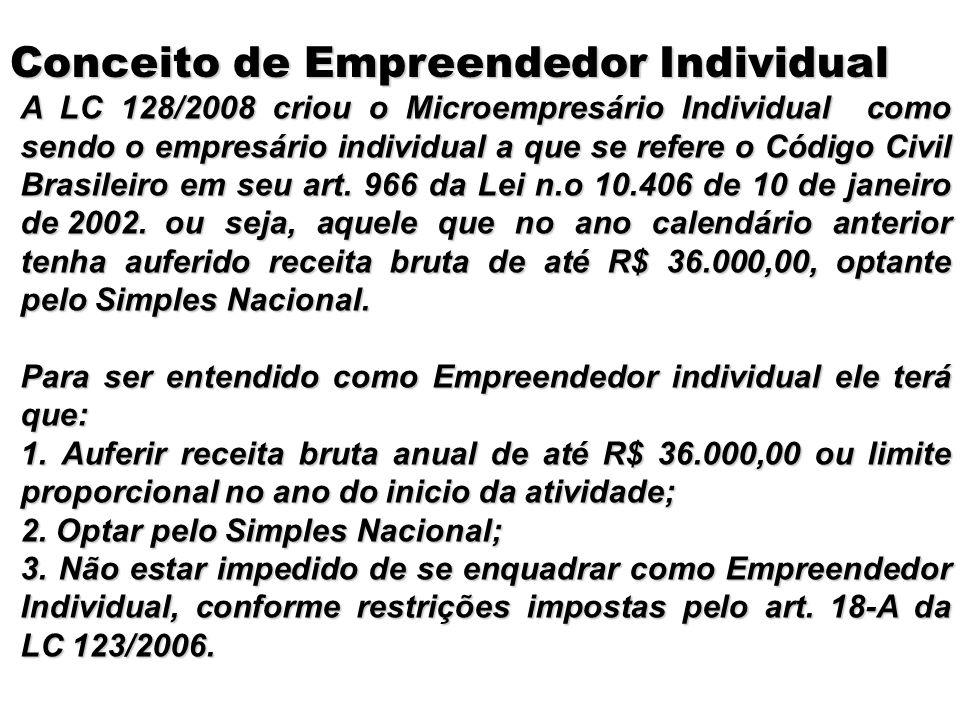 Conceito de Empreendedor Individual