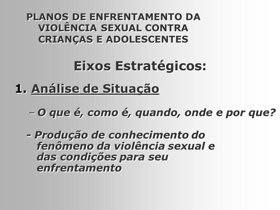 Eixos Estratégicos: 1. Análise de Situação