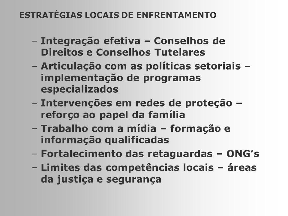 ESTRATÉGIAS LOCAIS DE ENFRENTAMENTO