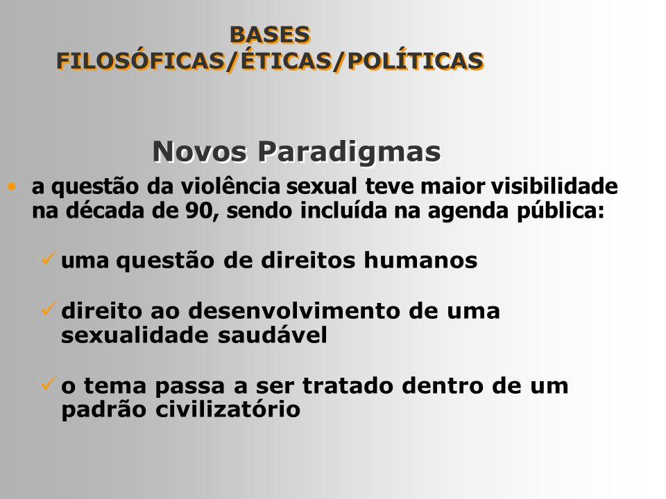 BASES FILOSÓFICAS/ÉTICAS/POLÍTICAS