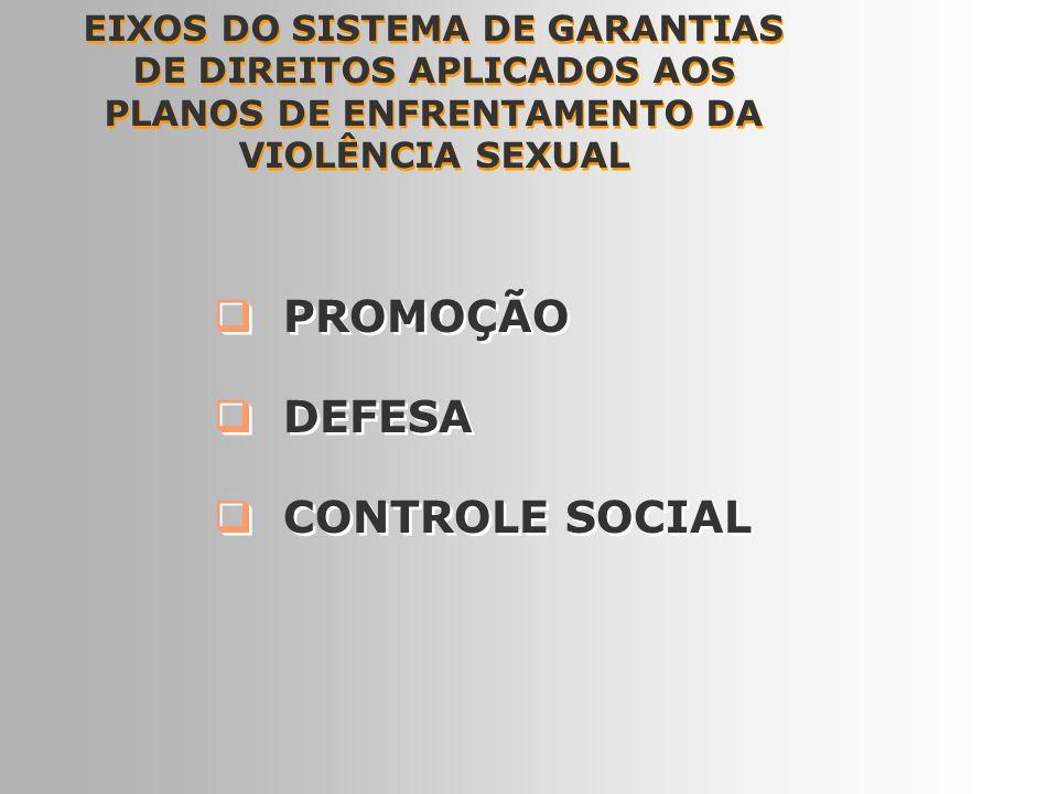 PROMOÇÃO DEFESA CONTROLE SOCIAL