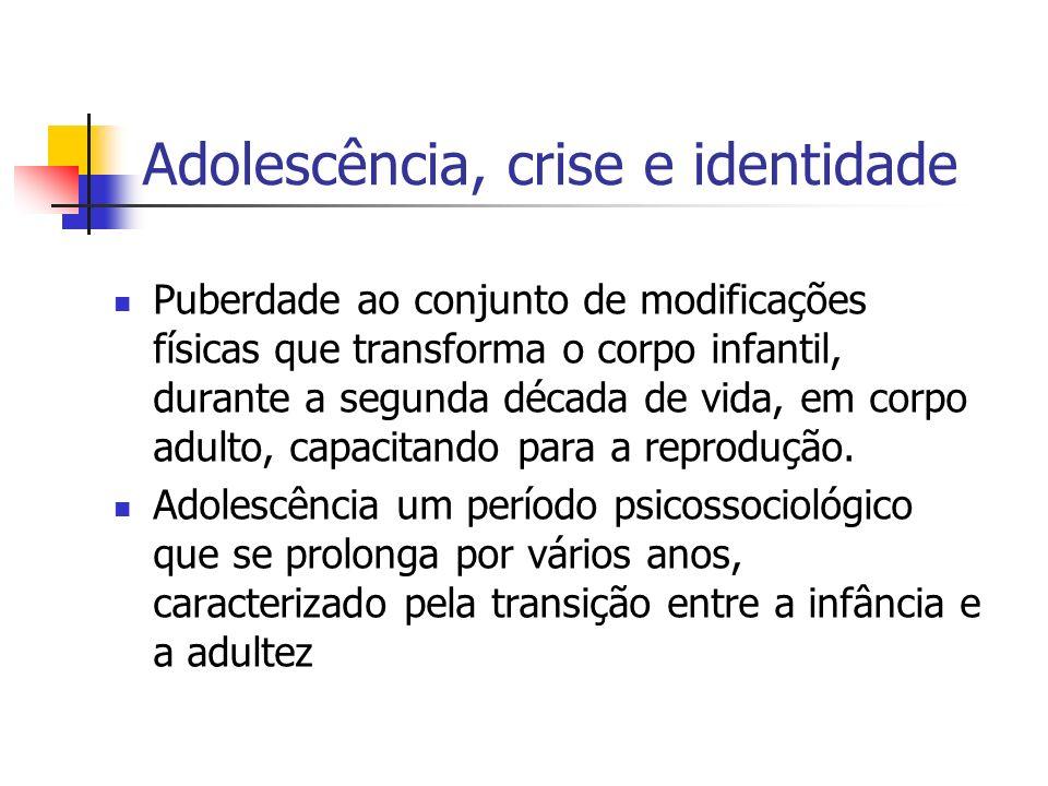 Adolescência, crise e identidade