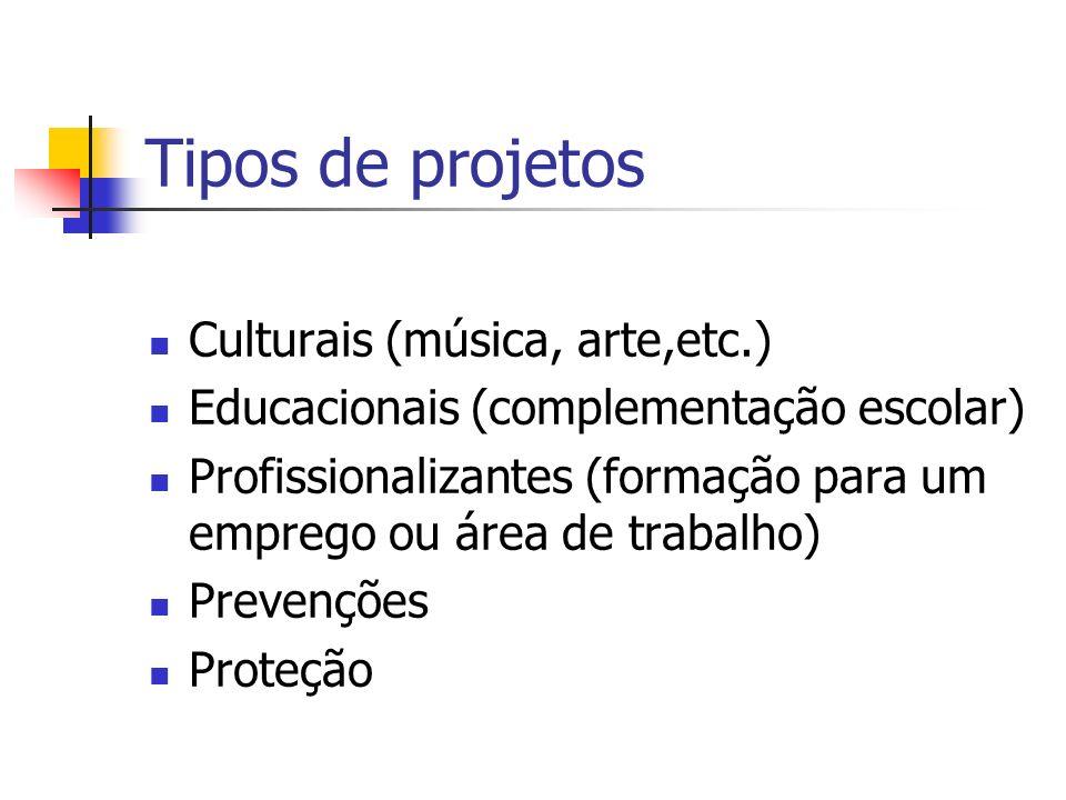 Tipos de projetos Culturais (música, arte,etc.)