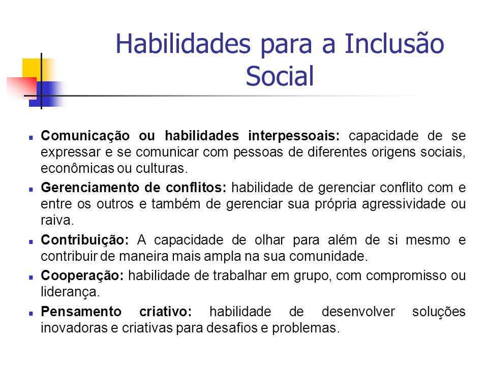 Habilidades para a Inclusão Social