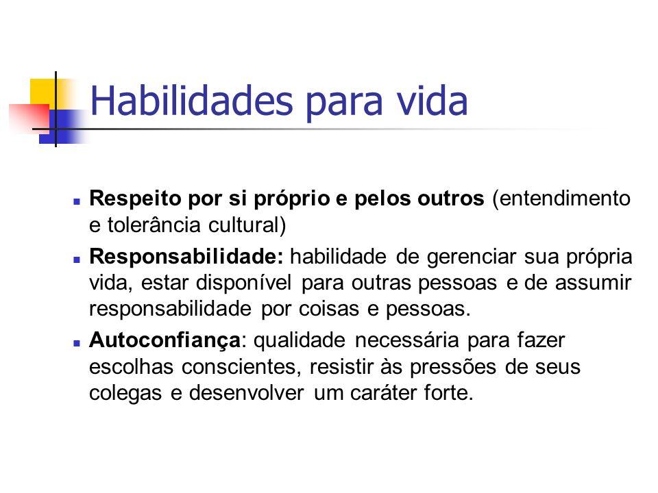 Habilidades para vida Respeito por si próprio e pelos outros (entendimento e tolerância cultural)