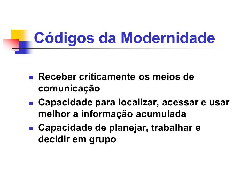 Códigos da Modernidade